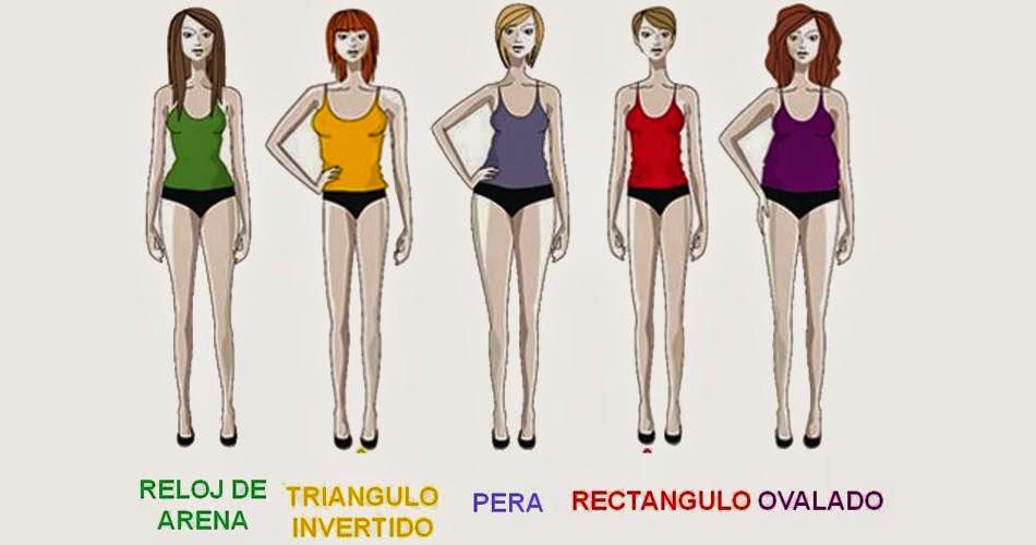 Imagen Baño Para Mujeres: para elegir el traje de baño según tu figura : Mujeres de mi edad